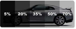 automotive window tint laws and regulations 300x114 - Car Window Tinting